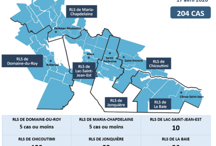 Deux autres décès à Chicoutimi : Aucun un nouveau cas au Lac-Saint-Jean