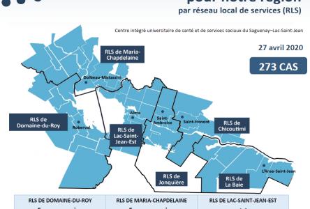 Deux nouveaux cas au Lac-Saint-Jean, un décès à Chicoutimi