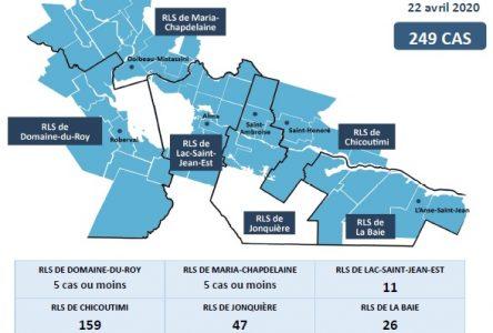 Situation stable au Lac-Saint-Jean : toujours 16 cas